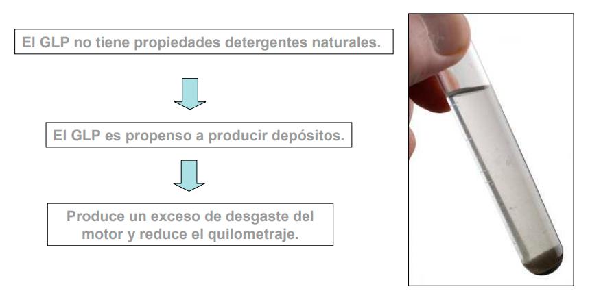 FORMACIÓN DE DEPÓSITOS
