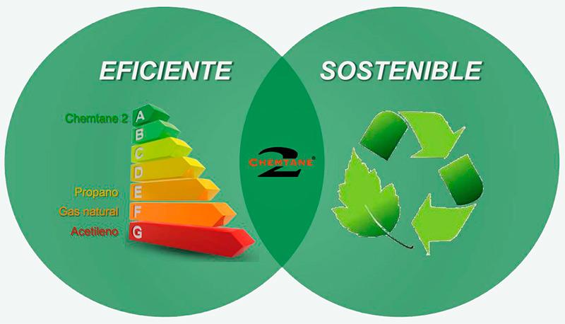 Eficiente y sostenible
